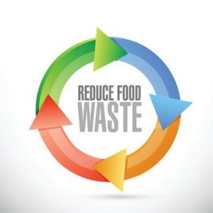 Reduced Food Waste - RestroApp
