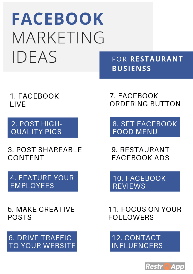 Facebook-marketing-ideas-RestroApp