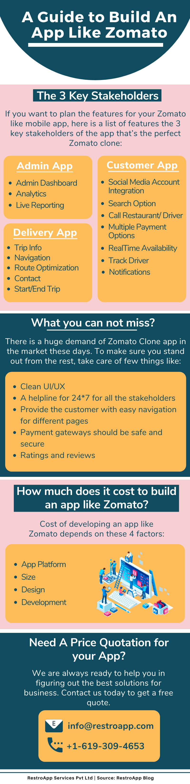 A complete guide to build an app like zomato - RestroApp