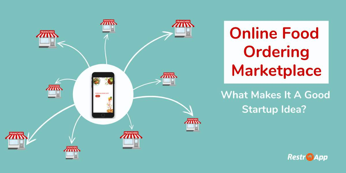 Online-Food-Ordering-Marketplace-RestroApp-compressed