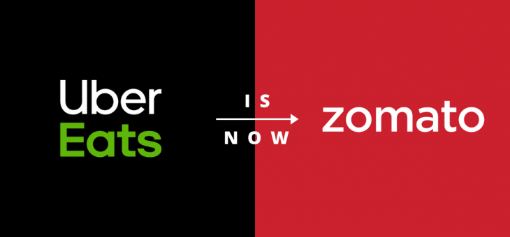 Zomato Overtakes UberEats in India While Consolidating the Position
