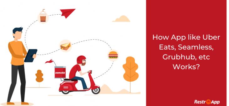 How App like Uber Eats, Seamless, Grubhub, Postmates, Swiggy, Zomato & Jumia Works?