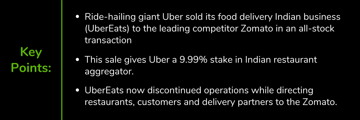 keypoints of ubereats acquired by Zomato - RestroApp